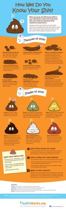 content-1467240696-healthworks-poop-infographic-700x2188