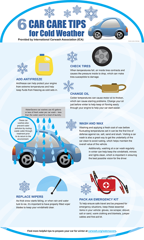 6 car care tips for cold weather self reliance central photo source watersavers httpcarwashwatersavers solutioingenieria Image collections